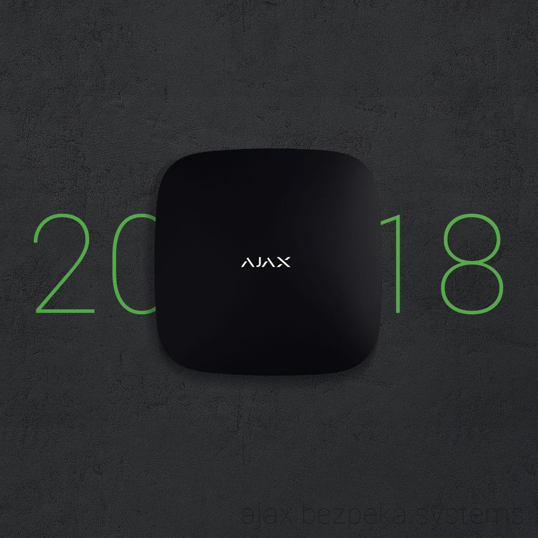 ajax new products 2018