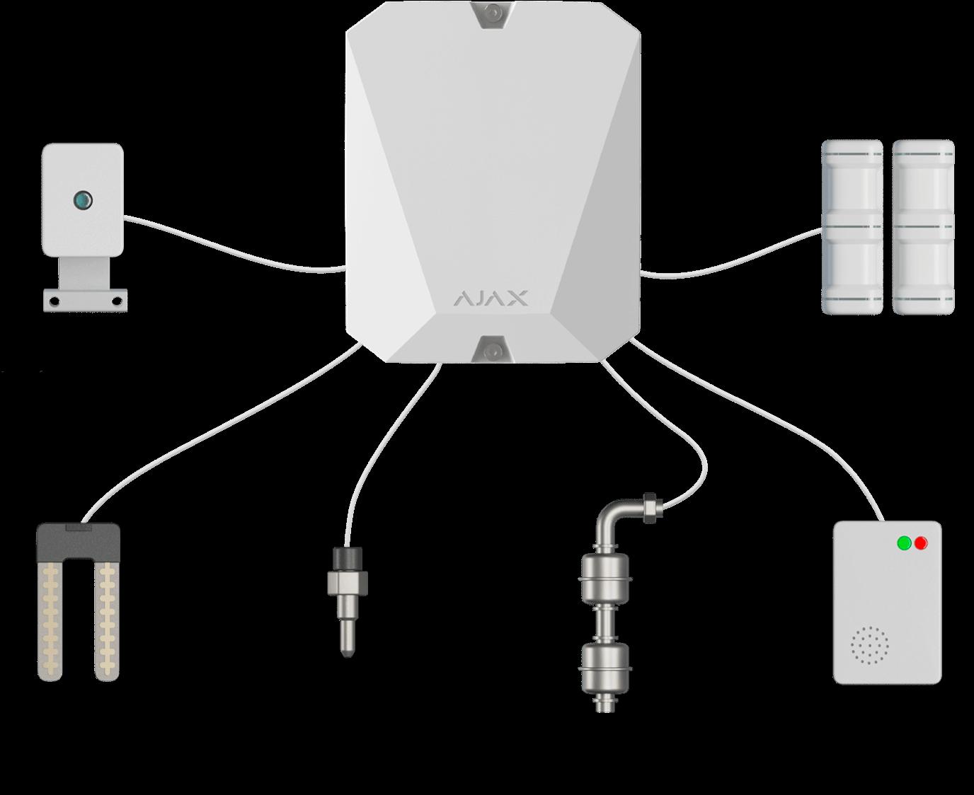 ajax multitransmitter devices